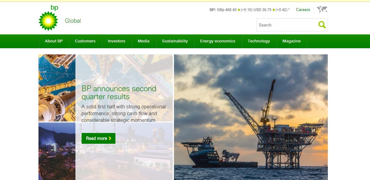 BP headquarter corporate office address